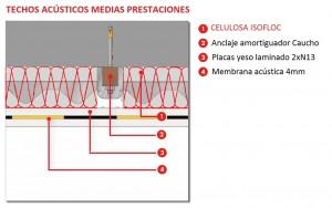 F.techo MEDIAS prestaciones
