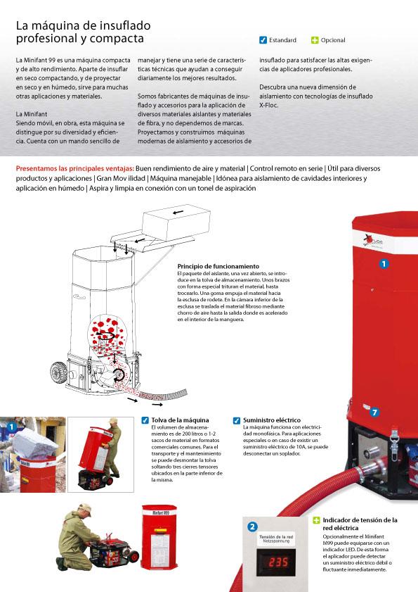 Maquina de insuflado e inyectado de aislantes Minifant M99 E, DS, DS-Pro