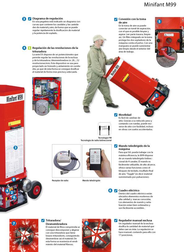 Maquina de inyeccion o insuflado de celulosa Minifant M99 E, DS, DS-Pro de X-floc